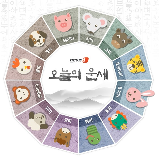 Wコラム>韓国の苗字の話2、本貫、あなたは本当に「韓国」を知っている ...